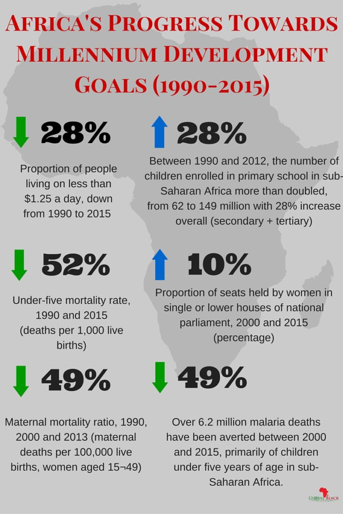 Africa's Progress Towards Millennium Development Goals (MDGs) (1)