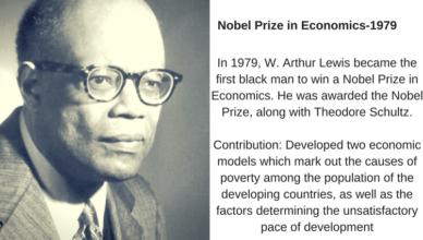Nobel Prize in Economics-1979